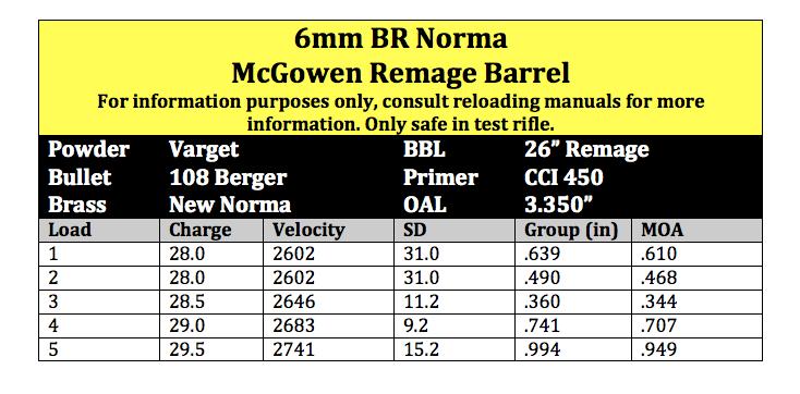 Remage 6mmBR data 108 berger